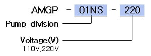 A-RYUNG Lubrication - AMGP-01NS Lubrication Pump - Form Code