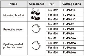 Azbil Yamatake - FL7 Series Cylindrical Proximity Switches - List 3