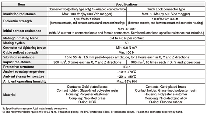 Azbil Yamatake - FL7 Series Cylindrical Proximity Switches - Table 3