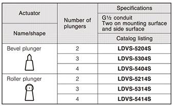Azbil Yamatake - LDVS Series Multiple-PLunger Limit Switches - List 1