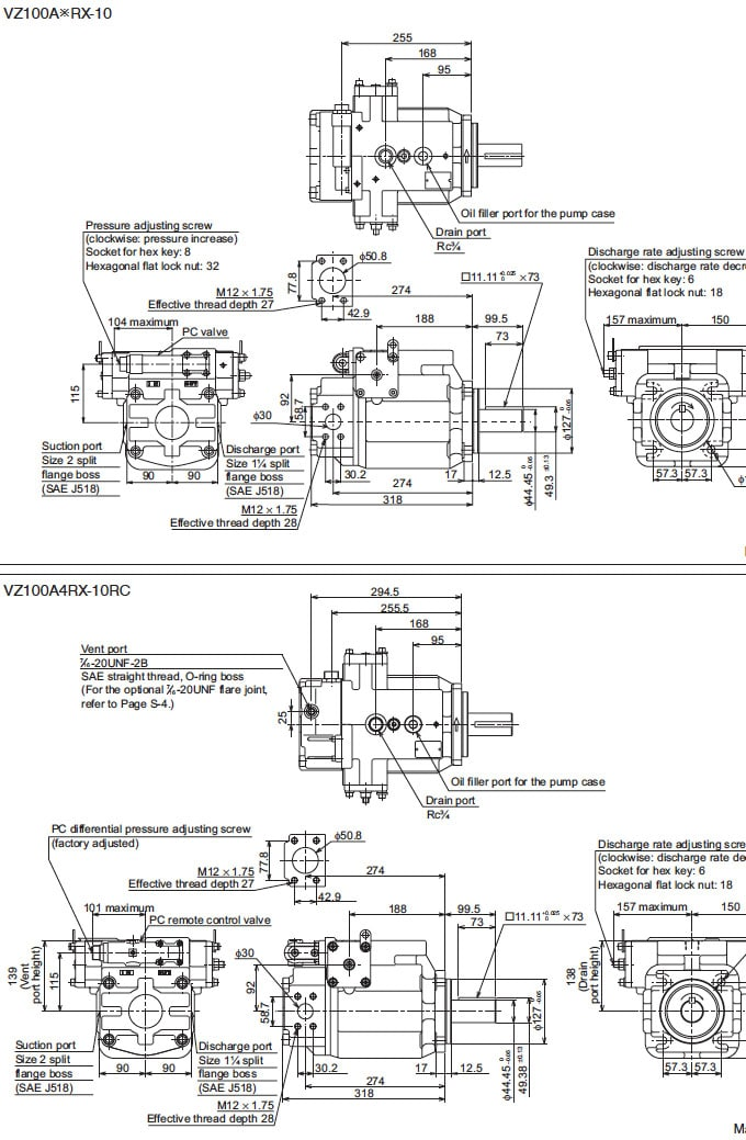 product - daikin - v series variable displacement piston pumps