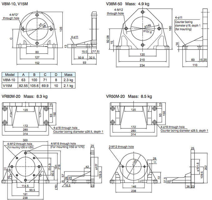 Daikin - VR Series Variable Displacement Piston Pumps - VR80M Piston Foot Support - Drawing 1